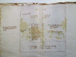 Figura di mano di Paolo di Castro. ASSi, Capitoli 11, c. 67v